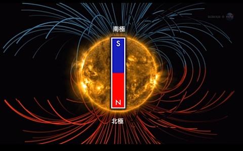 かつて、今年と似た現象は17世紀にも起きている。その時は約70年間にわたって黒点がほとんど出現せず、地球は寒冷化した。記録によれば、当時、ロンドンのテムズ川